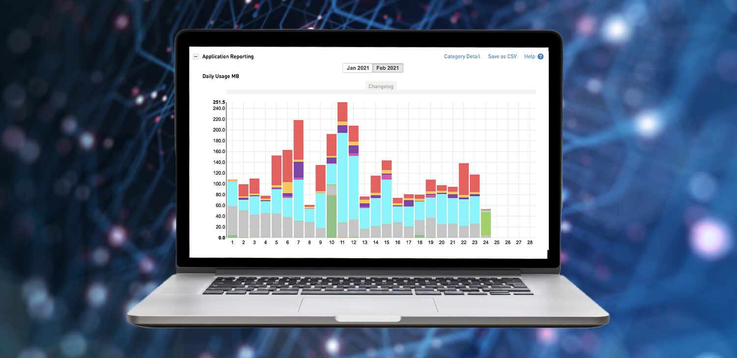 In-depth, Real-time Data Reporting