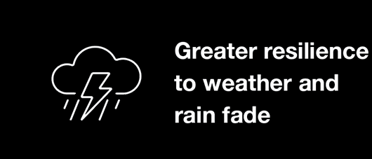 Greater resilience to weather and rain fade