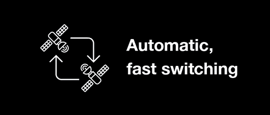 automatic, fast switching