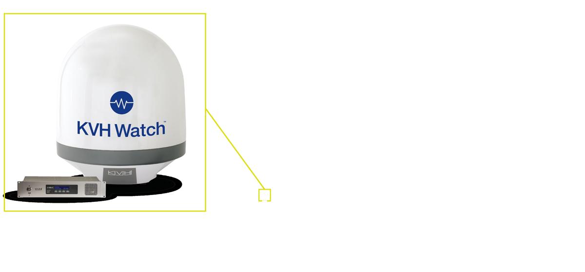 KVH Watch Diagram