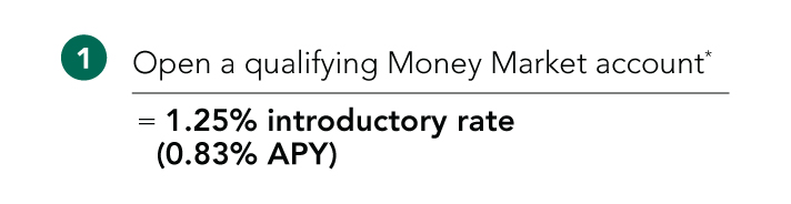 (1) Open a qualifying Money Market account* with a 1.25% introductory rate (0.83% APY)