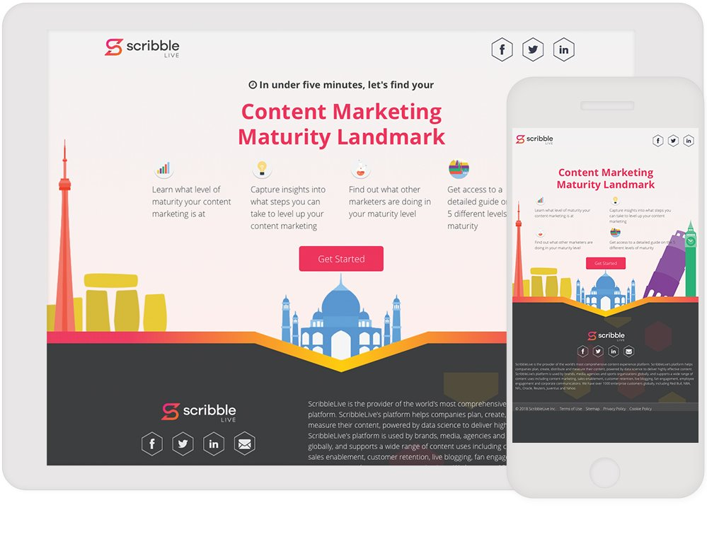 ScribbleLive's Content Marketing Maturity Assessment