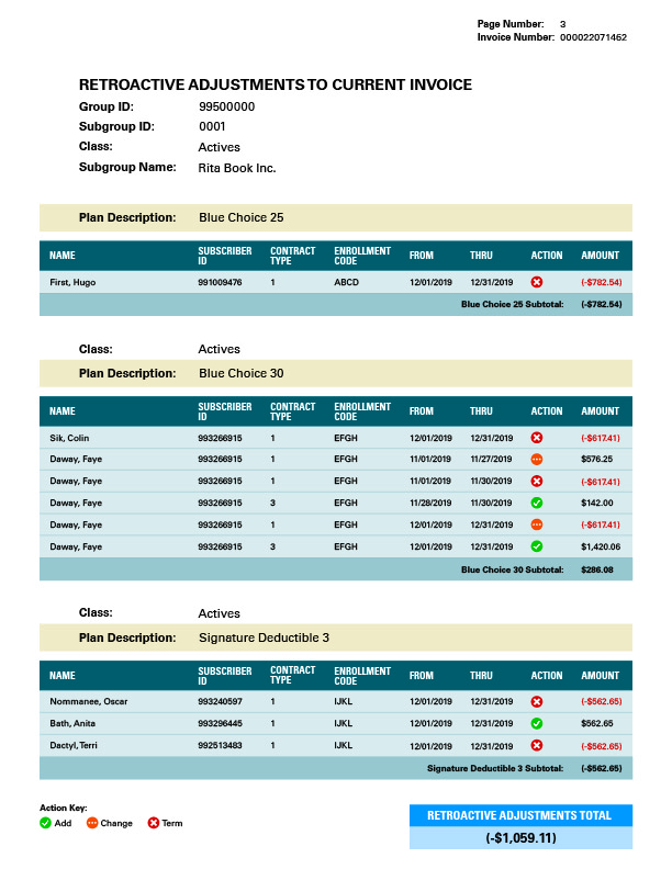 Invoice Page 3