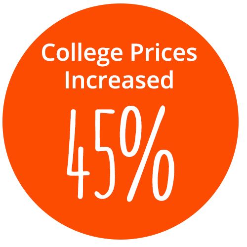 college prices