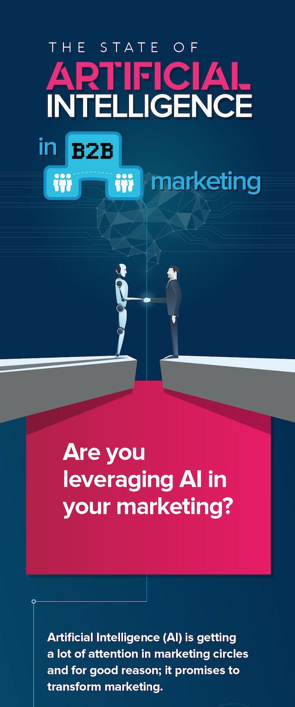 AI Infographic