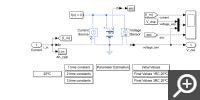 Battery parameter estimation