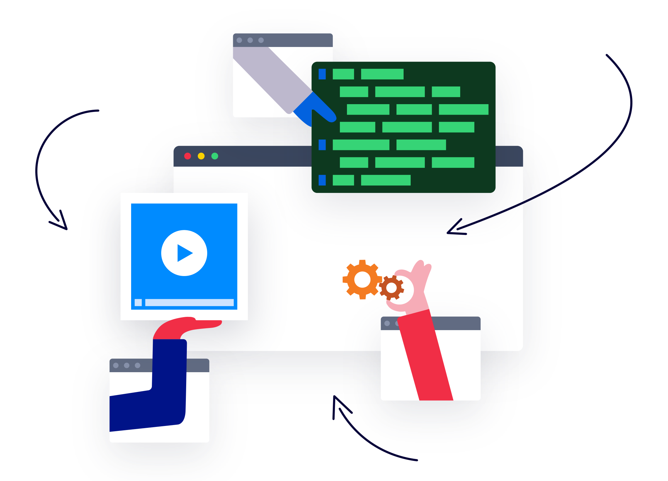 Mulitple browser window illustrations with arrows pointing to code video and gears