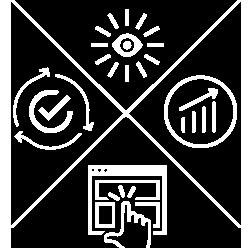 Interactive Content across the Buyers journey