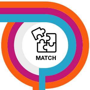 ion interactive - match