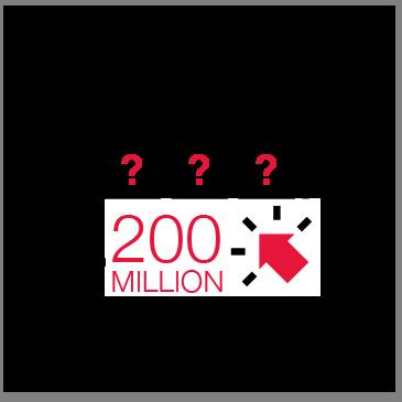 200 Million quizzes were taken in February 2014.