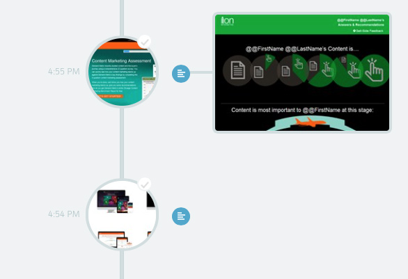 Sell-Side: Visual Timeline of the Buyer's Journey