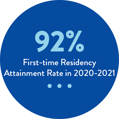 90% First-time Residency Match Rate in 2020-2021
