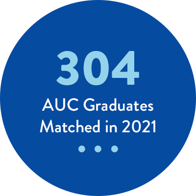 300 AUC Graduates Matched in 2021