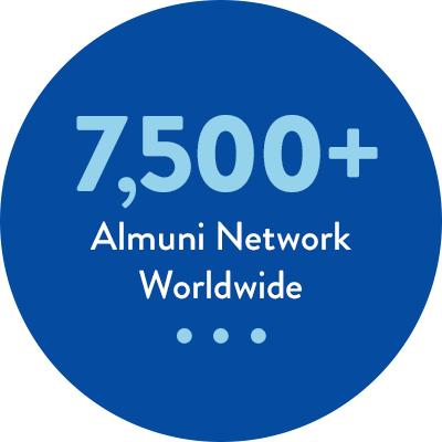 7,500 Almuni Network Worldwide