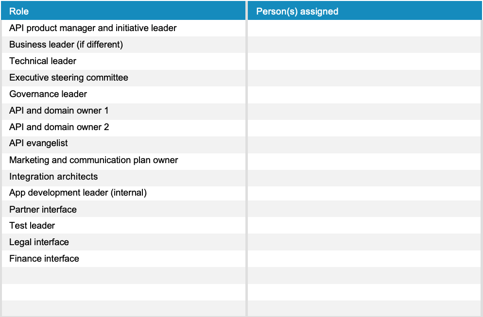 Figure 3. Role assignments worksheet.