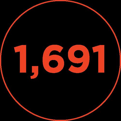 2,016