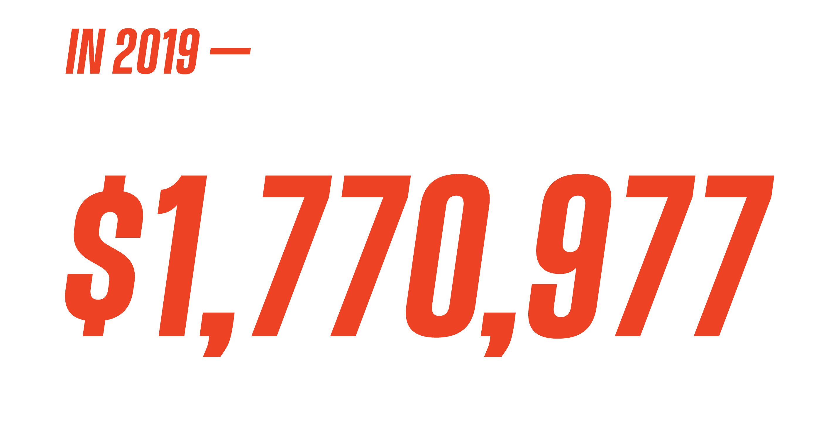In 2019, Red Rocks Church invested $1,770,977 in Local and International Ministry
