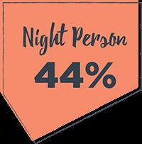 44% NIght Person