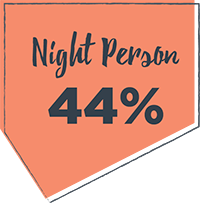 44% NIght Person